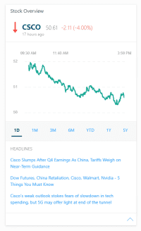 Digital Assistant Card showing a graph of the company stock price and a recent news feed